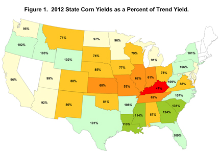corn-yields