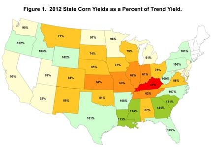 corn-yields